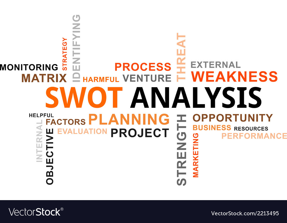 Word cloud swot analysis vector | Price: 1 Credit (USD $1)