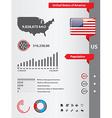 Usa info graphics vector