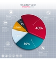 Pie chart - business statistics vector