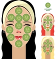 Women with facial mask of cucumber slices vector