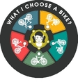 Selecting a bike vector