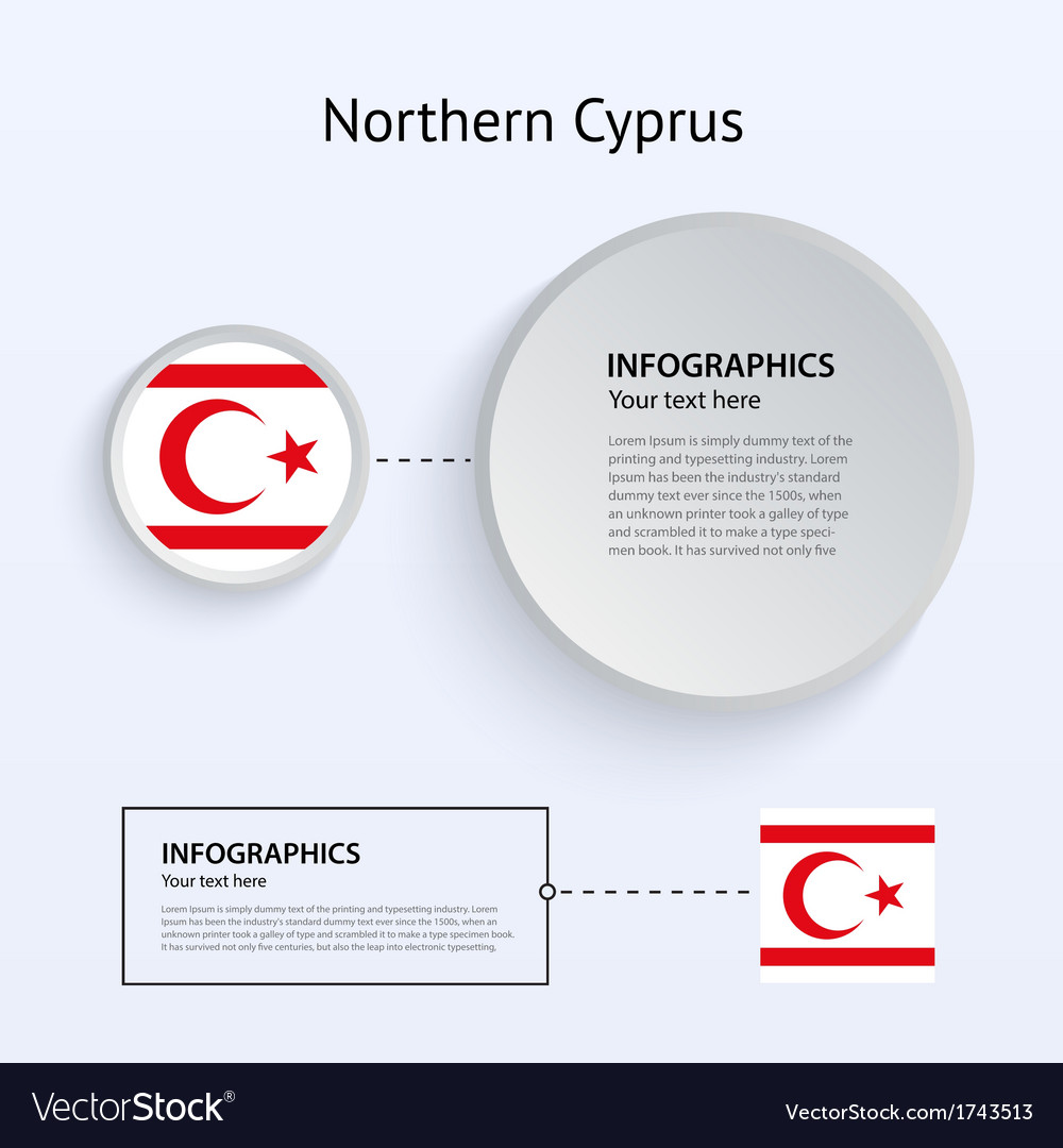 Northern cyprus country set of banners vector | Price: 1 Credit (USD $1)
