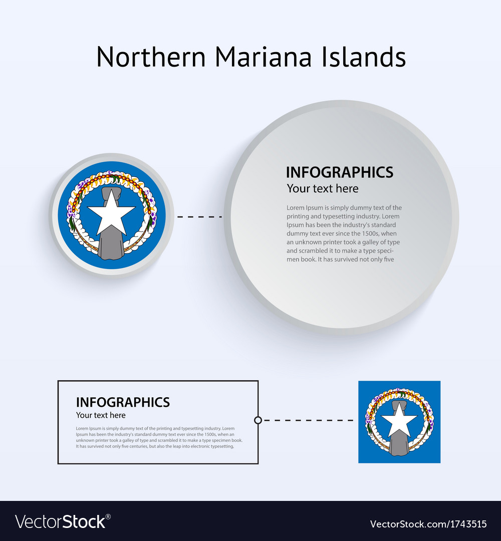 Northern mariana islands country set of banners vector | Price: 1 Credit (USD $1)