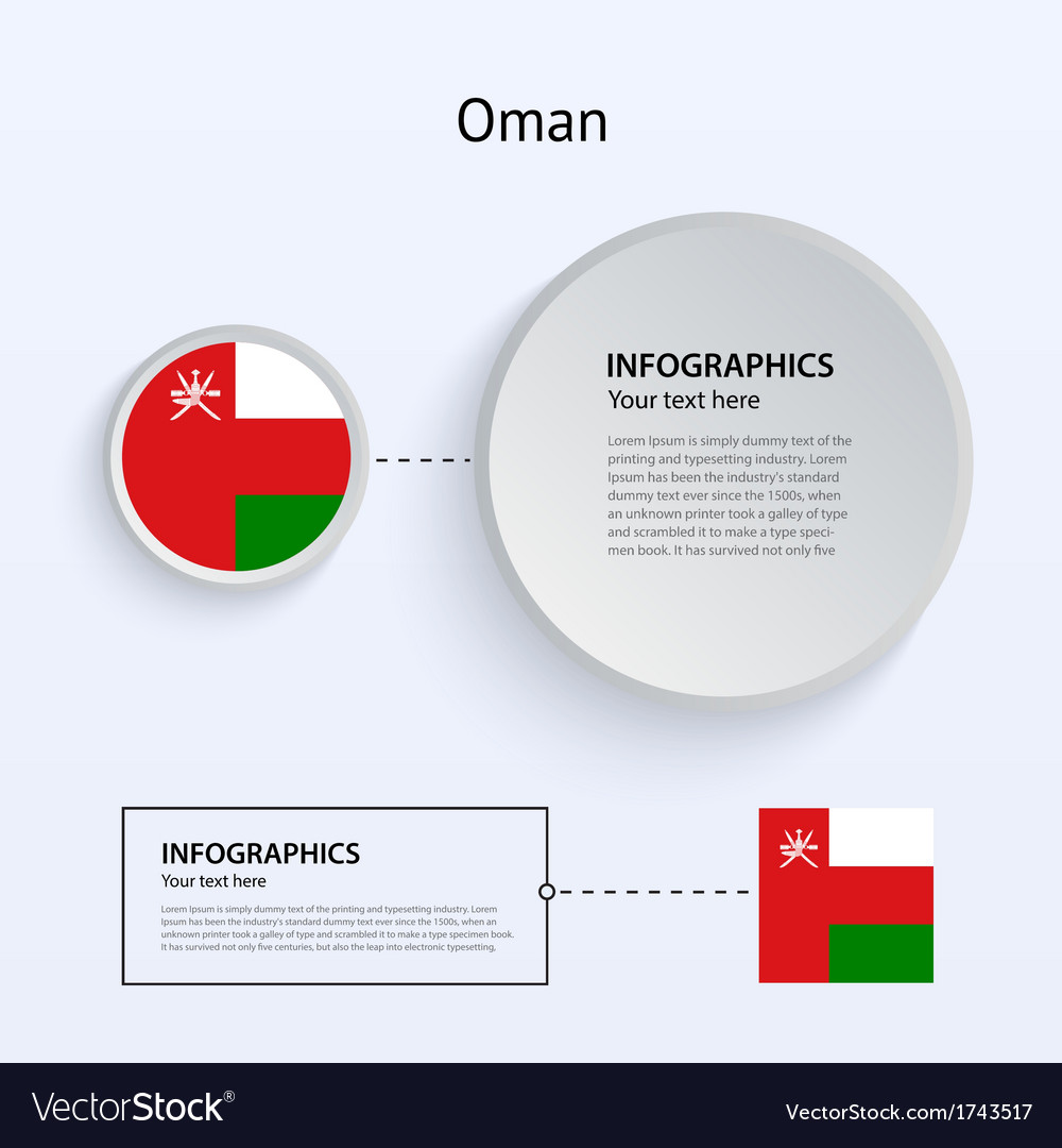 Oman country set of banners vector | Price: 1 Credit (USD $1)