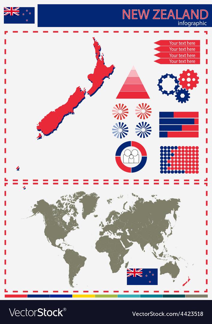 Newzealand vector | Price: 1 Credit (USD $1)