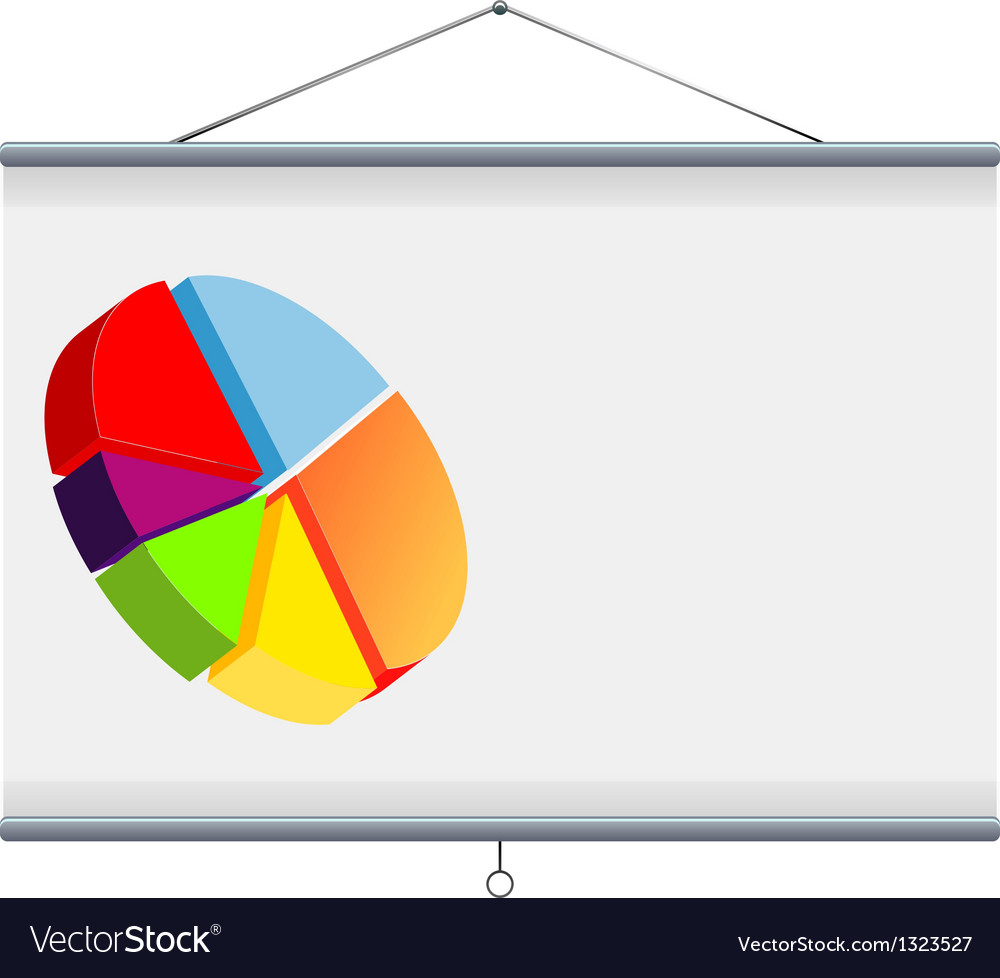 Projector screen with pie chart vector | Price: 1 Credit (USD $1)