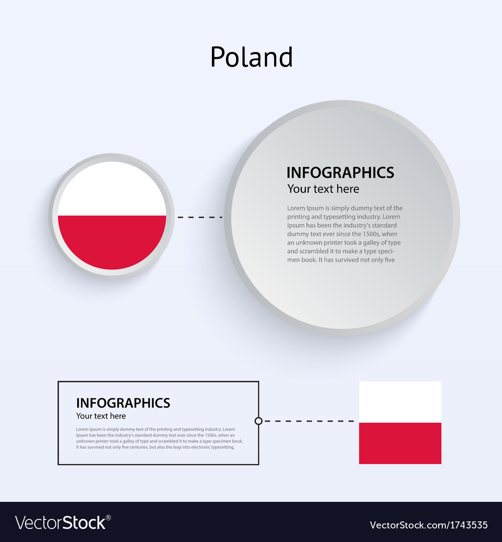 Poland country set of banners vector | Price: 1 Credit (USD $1)