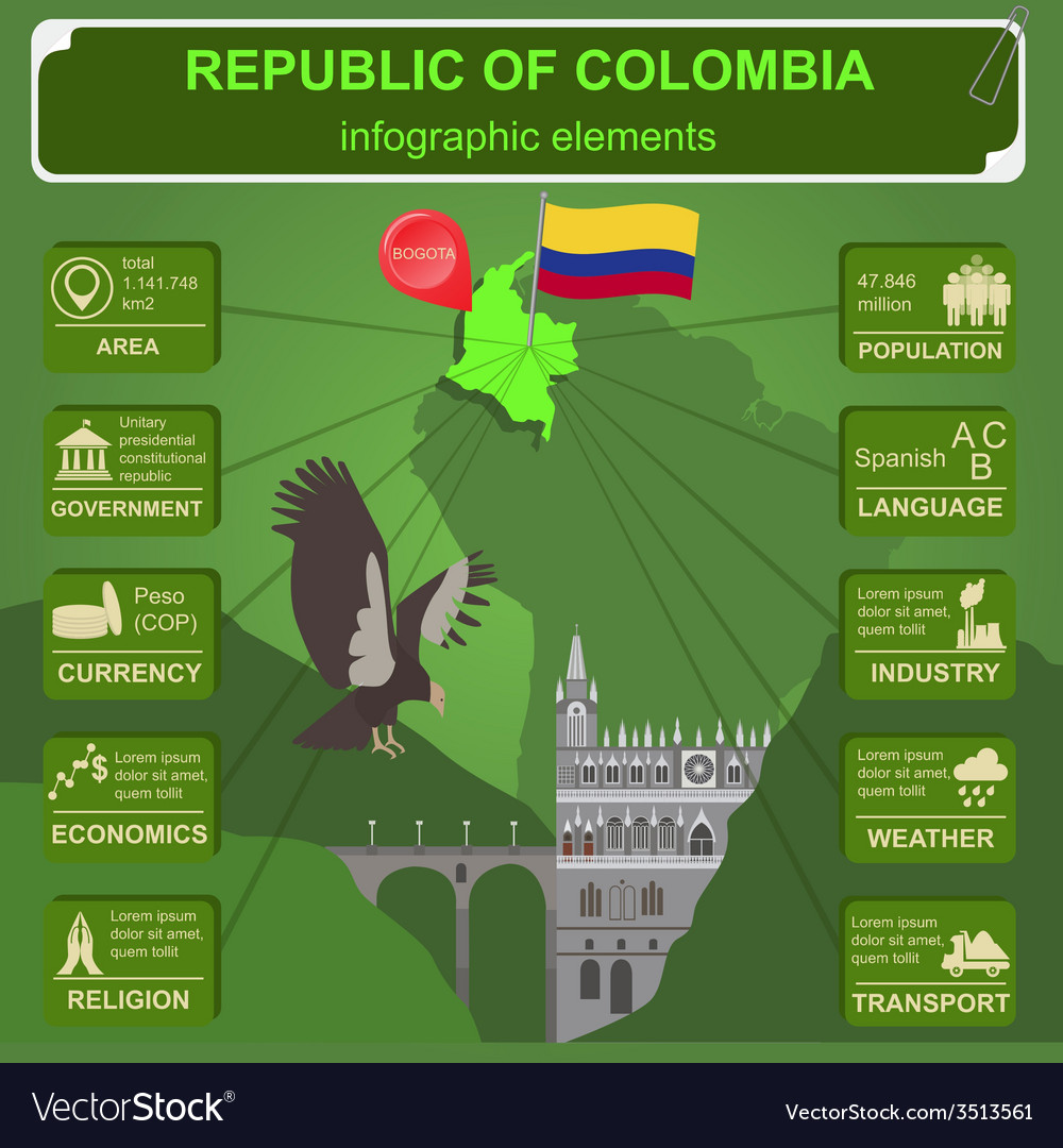 Colombia infographics statistical data sights vector | Price: 1 Credit (USD $1)