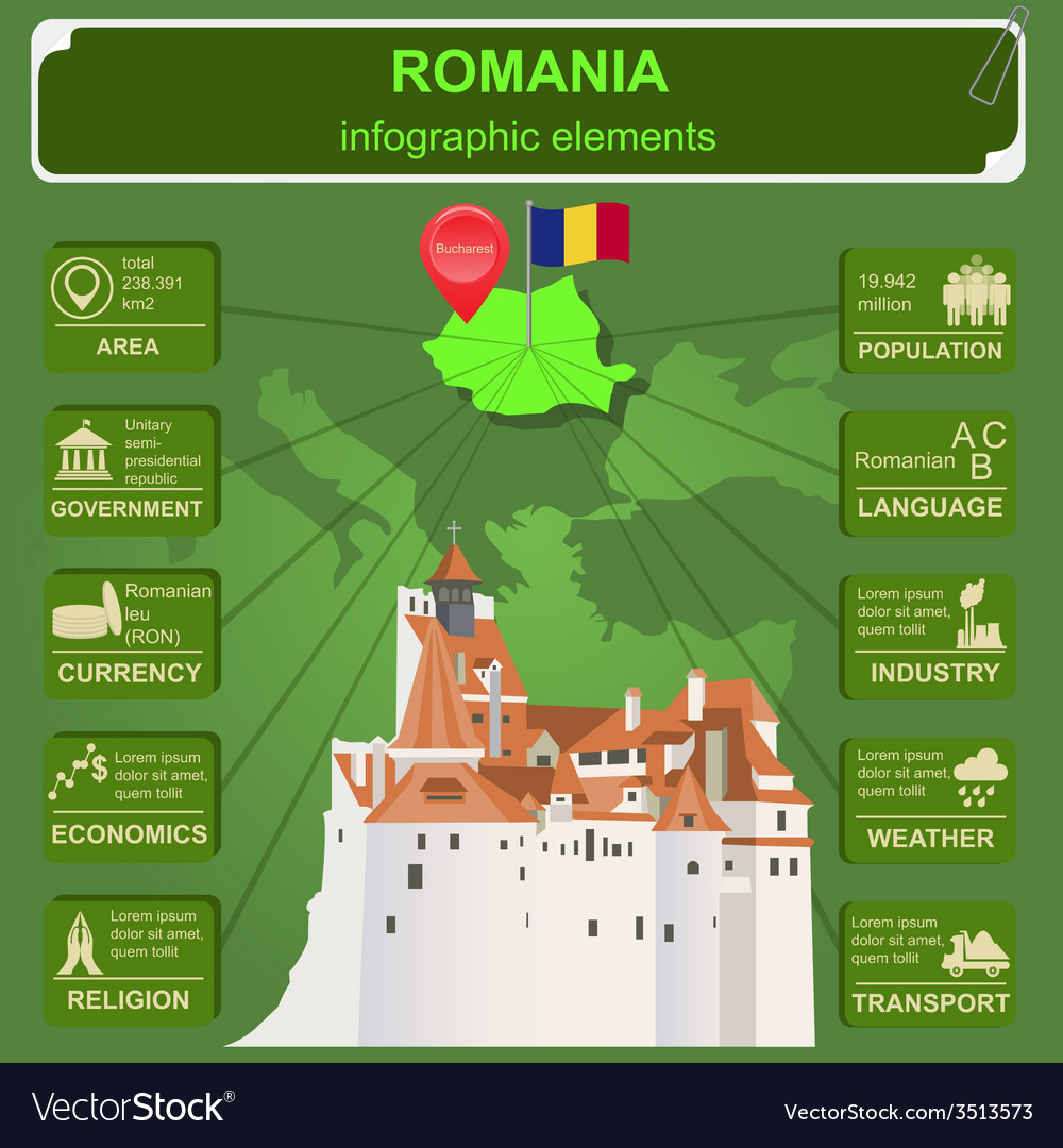 Romania infographics statistical data sights vector | Price: 1 Credit (USD $1)