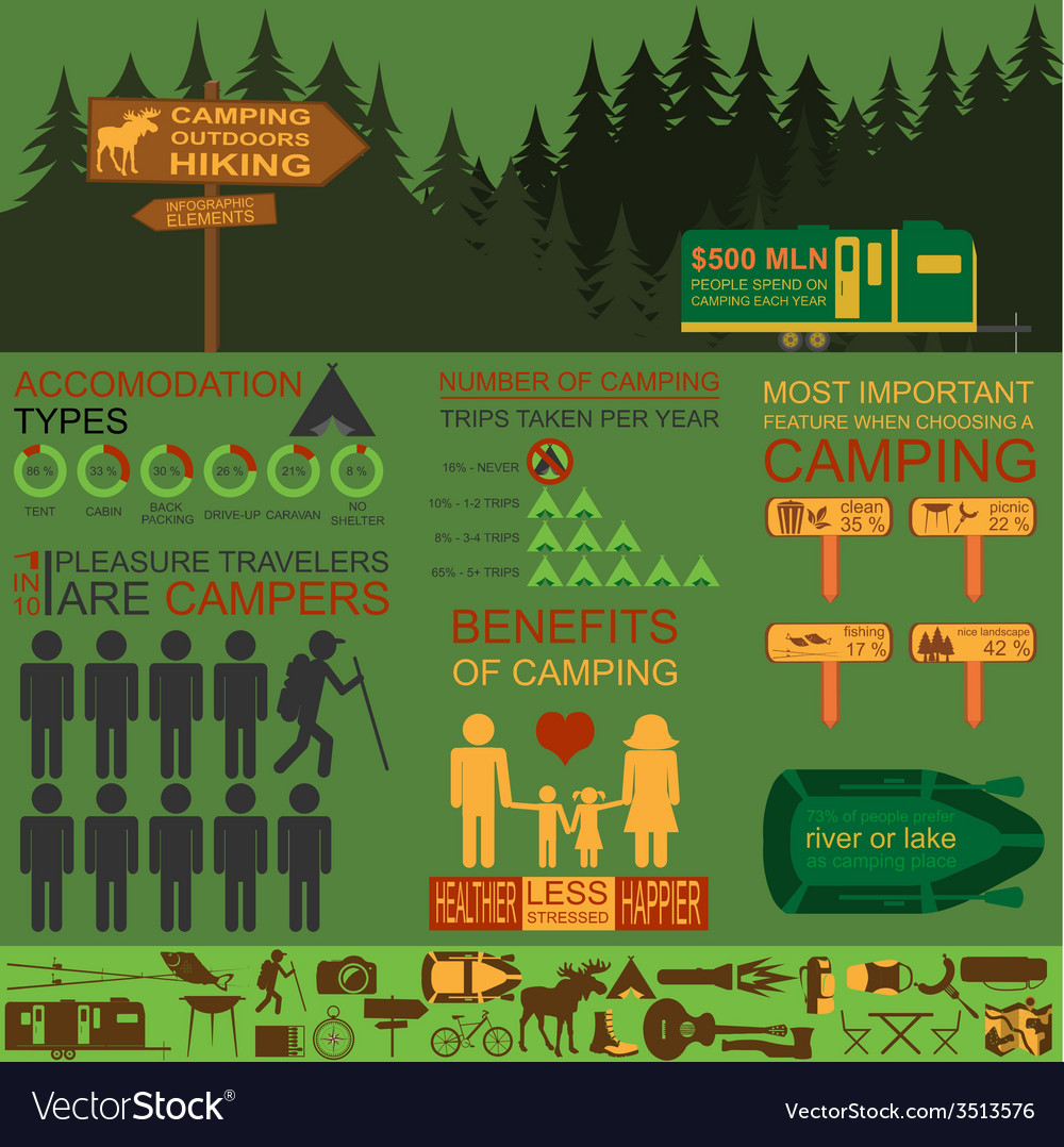 Camping outdoors hiking infographics set elements vector | Price: 1 Credit (USD $1)