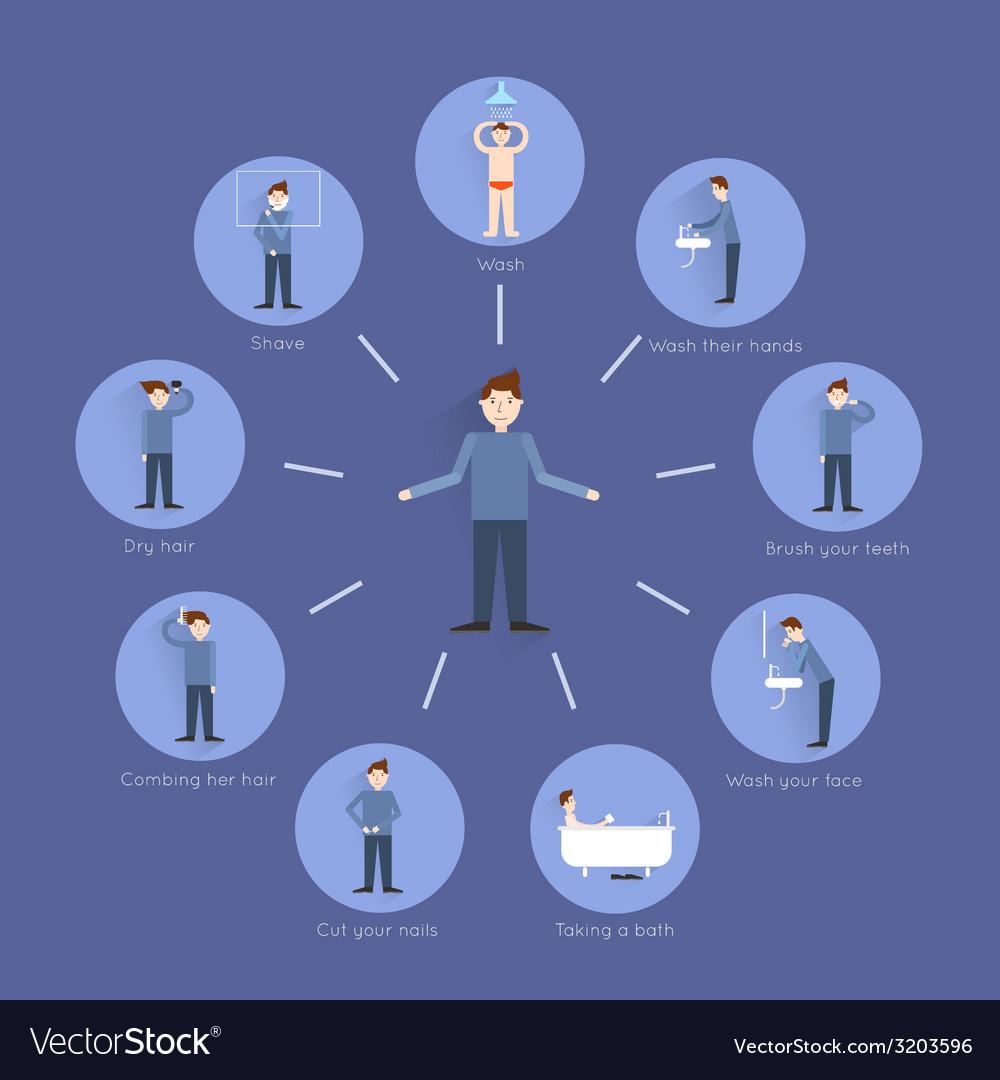 Hygiene infographic set vector | Price: 1 Credit (USD $1)