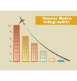 Retro infographic vector