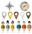 Compass  tags and labels in the form of people vector