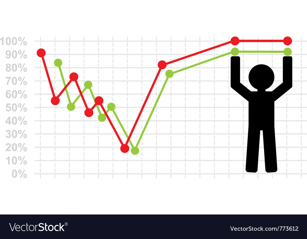 Lifting of economic indicators vector | Price: 1 Credit (USD $1)