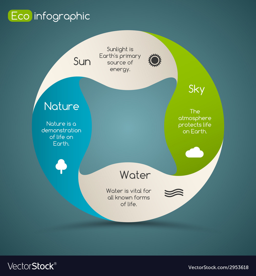 Circle eco infographic template for diagram graph vector | Price: 1 Credit (USD $1)