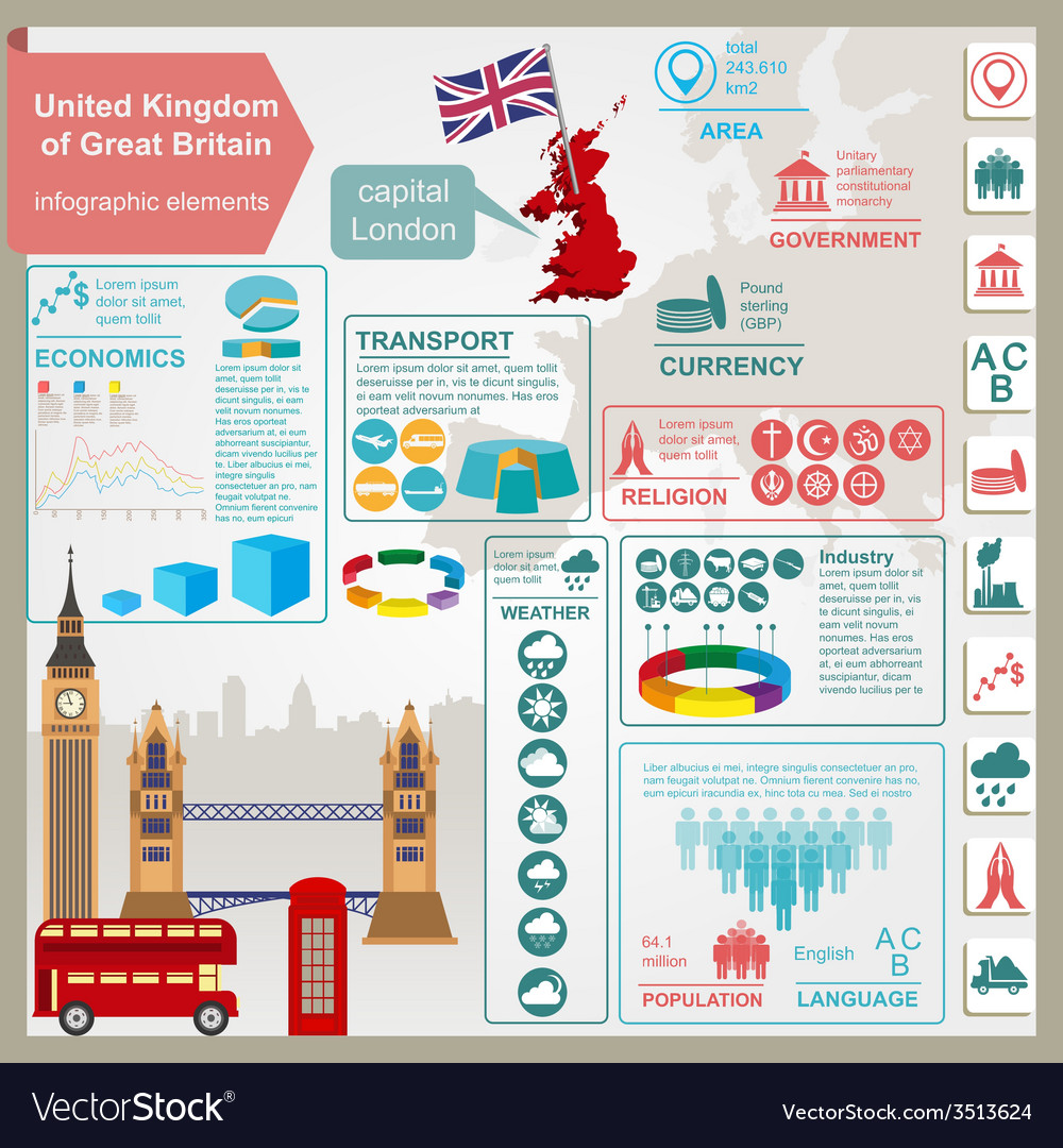 United kingdom of great britain infographics vector | Price: 1 Credit (USD $1)