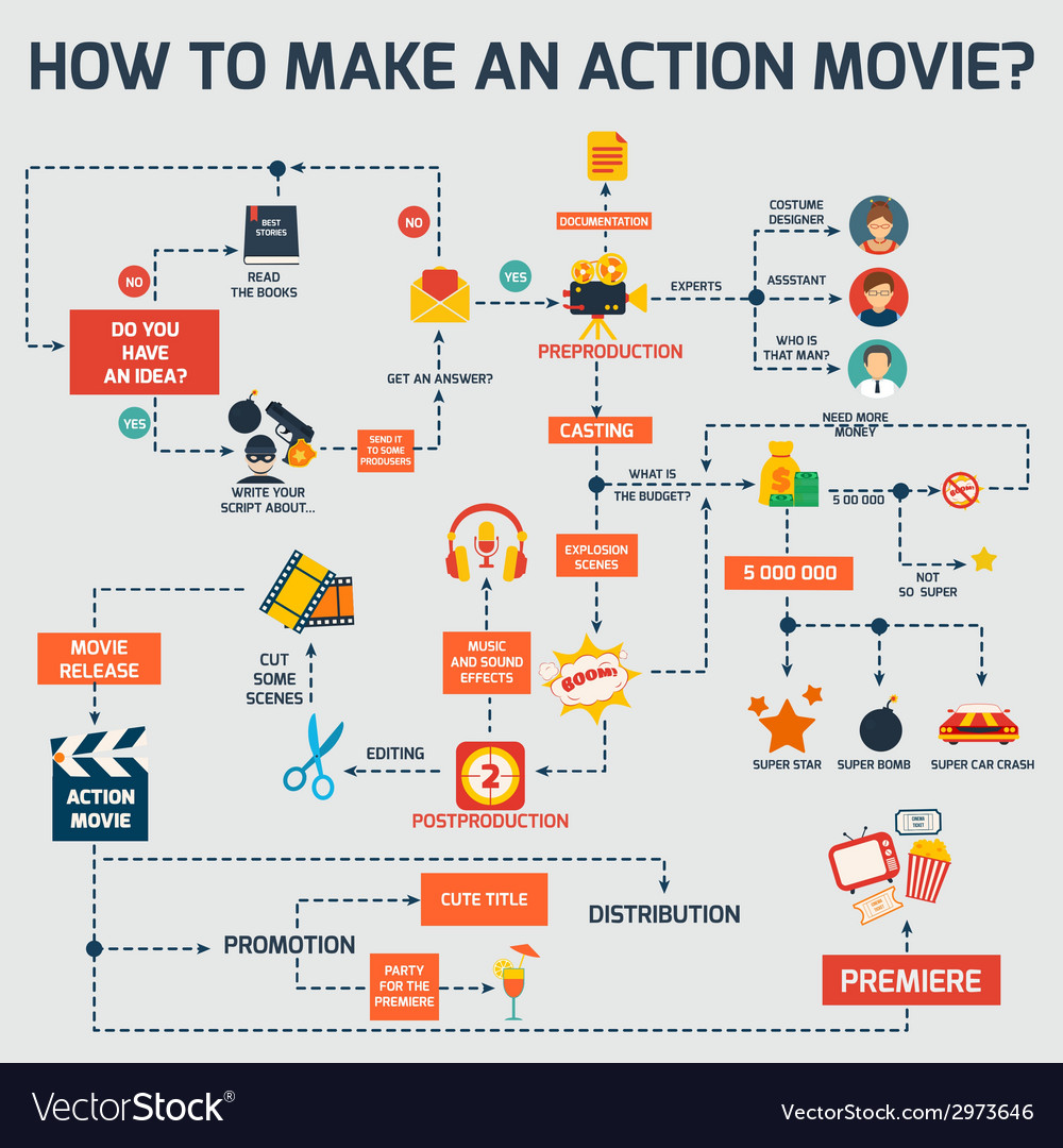 Action movie infographic vector | Price: 1 Credit (USD $1)