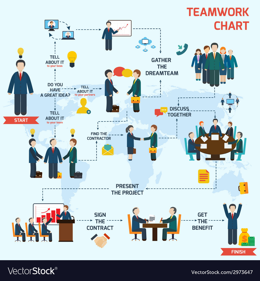 Teamwork infographic set vector | Price: 1 Credit (USD $1)