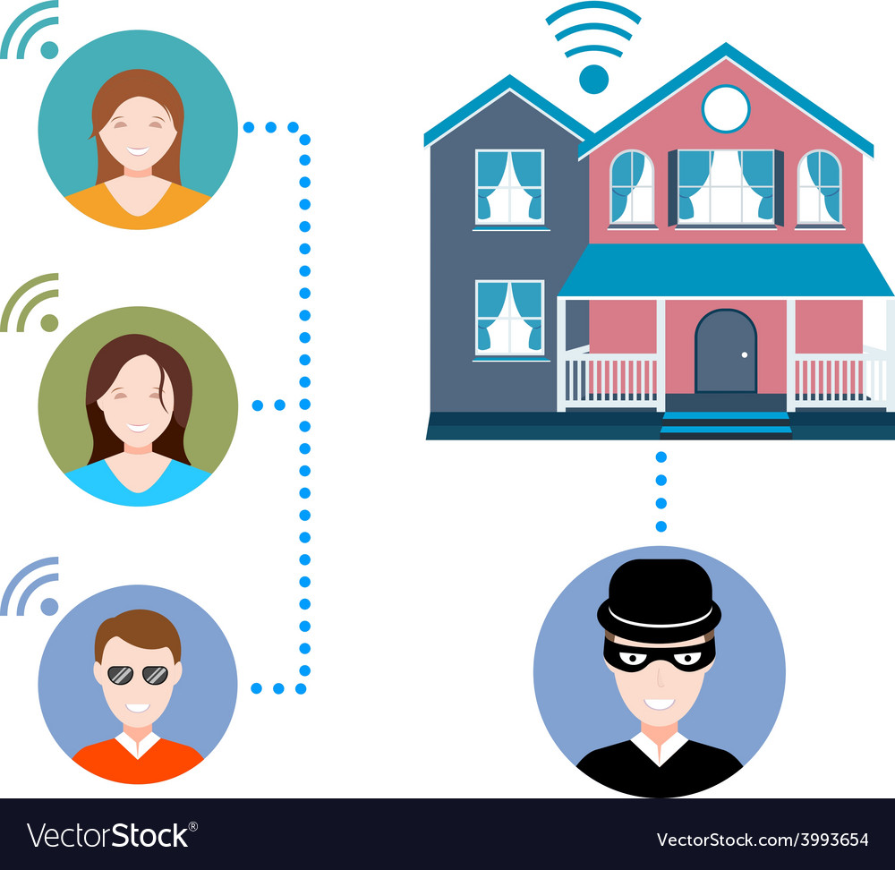 Modern smart home with security system vector | Price: 1 Credit (USD $1)