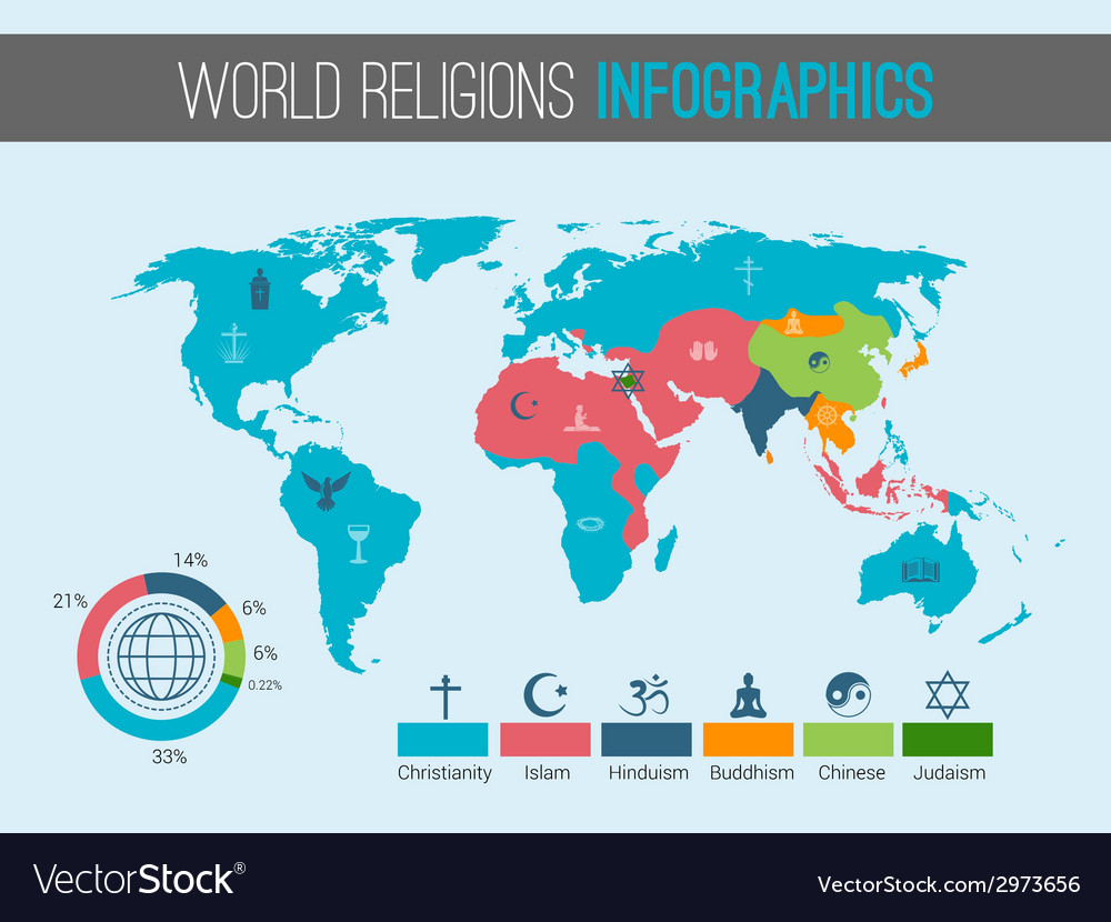 World religions map vector | Price: 1 Credit (USD $1)