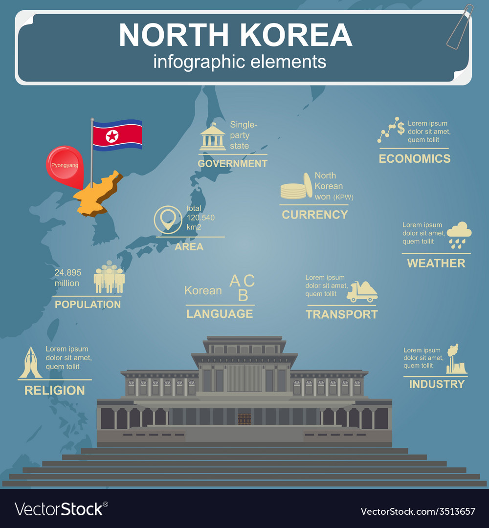 North korea infographics statistical data sights vector | Price: 1 Credit (USD $1)