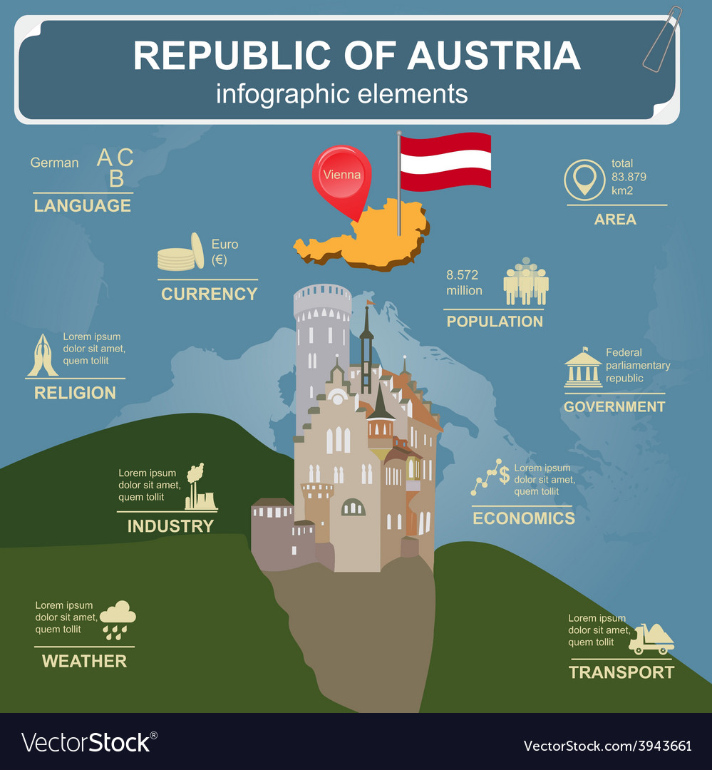 Austria infographics statistical data sights vector | Price: 1 Credit (USD $1)