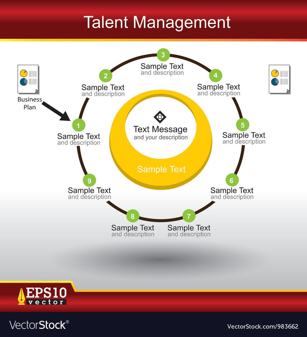 Talent managment vector | Price: 1 Credit (USD $1)