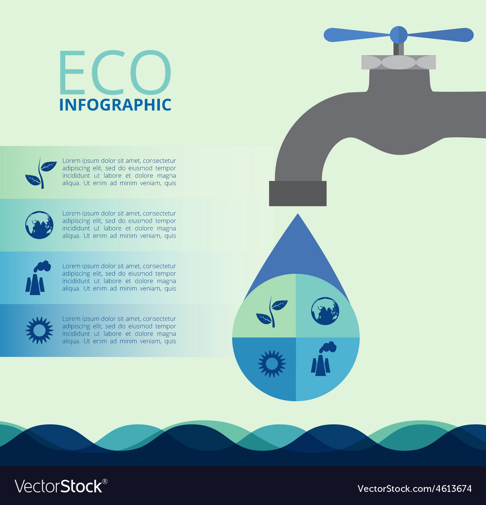Water eco infographics vector