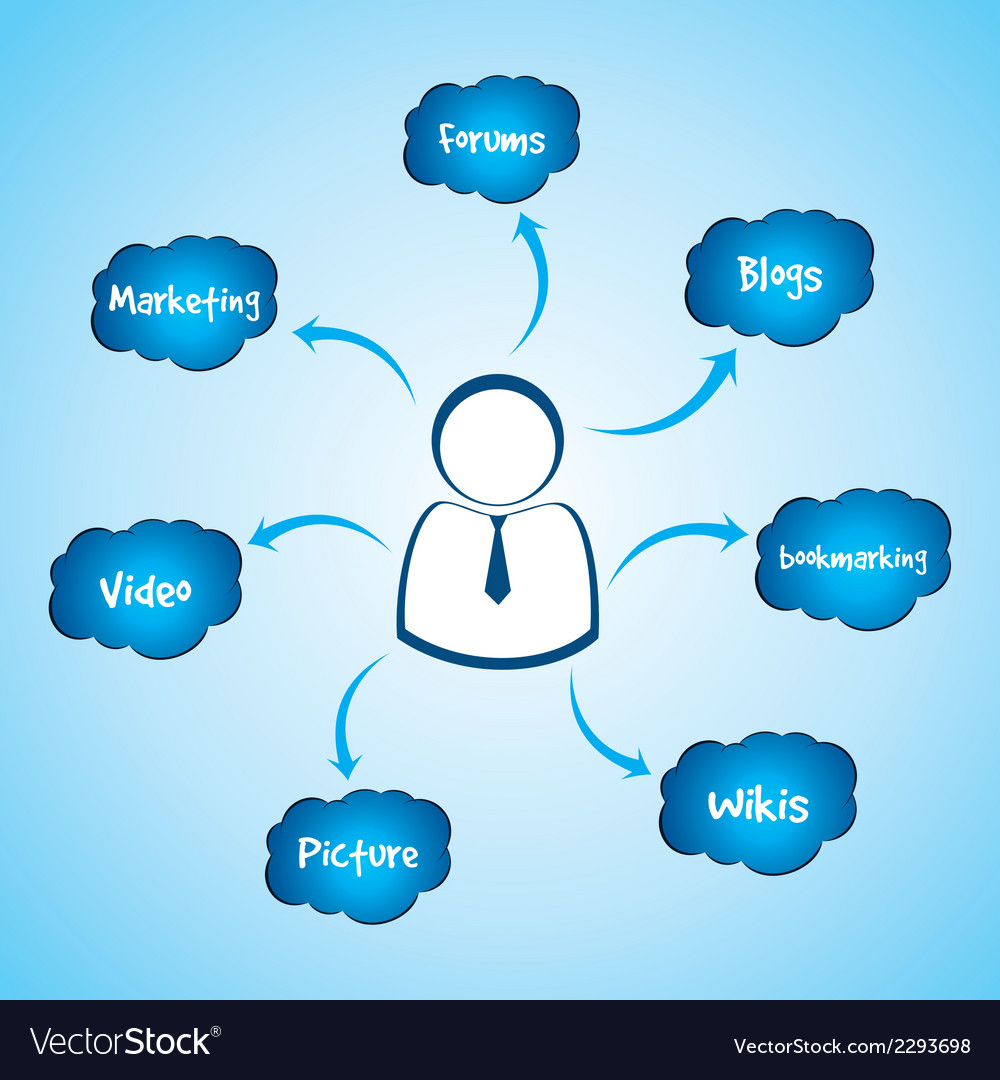 Social media word in cloud stock vector | Price: 1 Credit (USD $1)