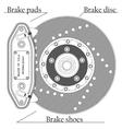 Brake disc with caliper vector
