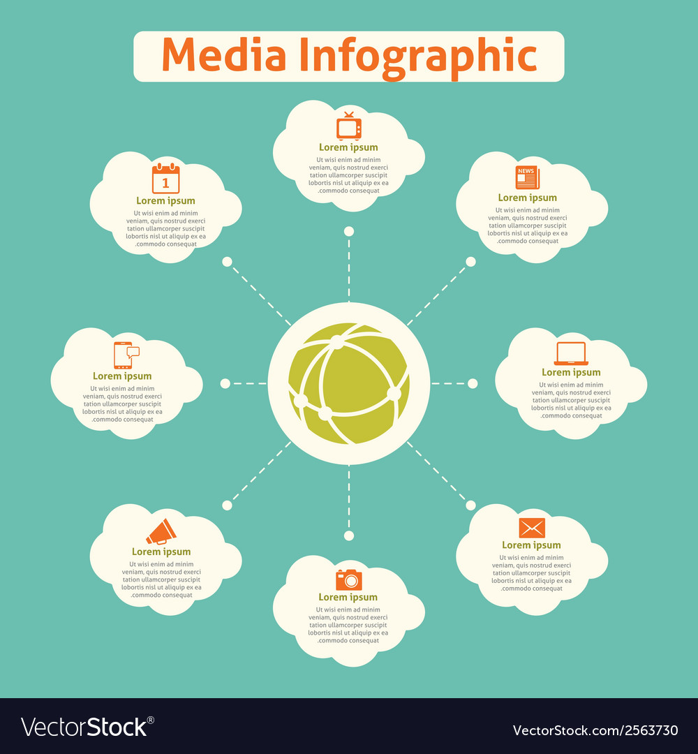 Media global infographics vector | Price: 1 Credit (USD $1)