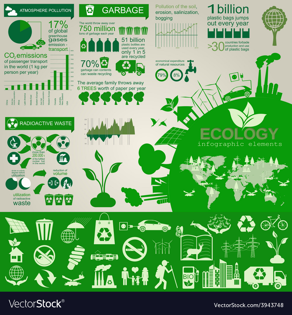 Environment ecology infographic elements vector | Price: 1 Credit (USD $1)