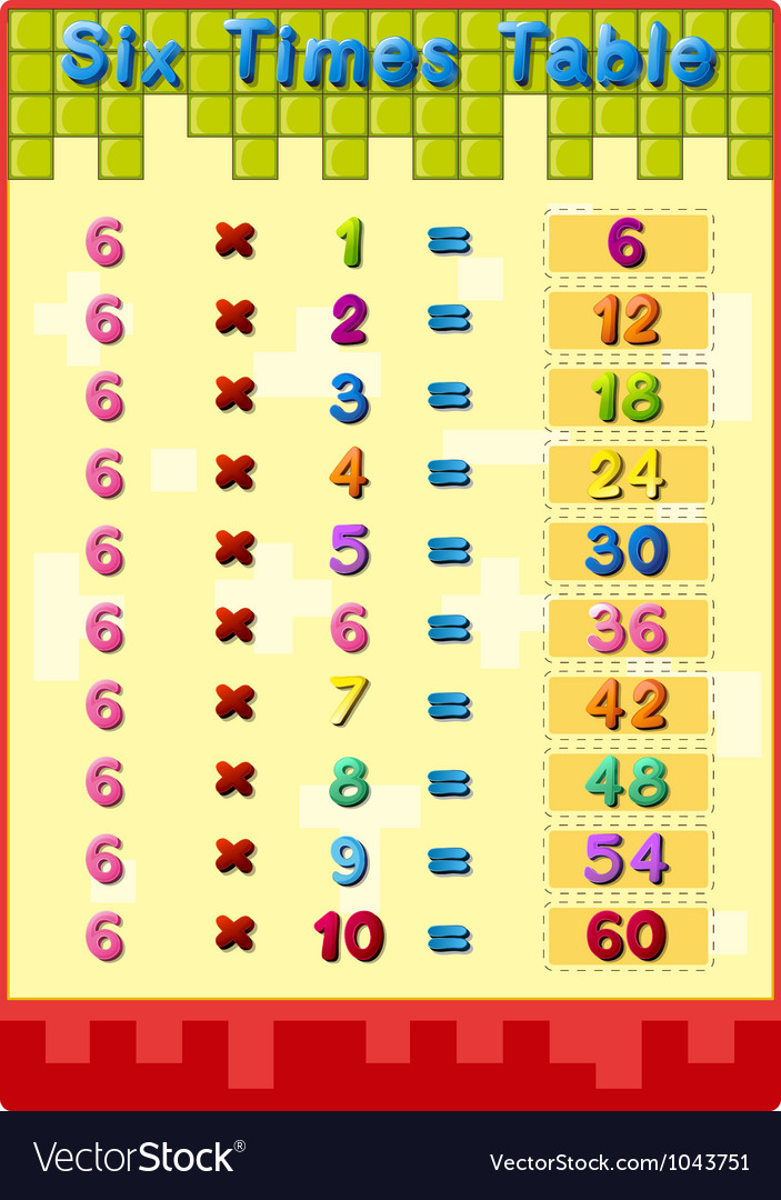 Times tables with answers vector | Price: 1 Credit (USD $1)