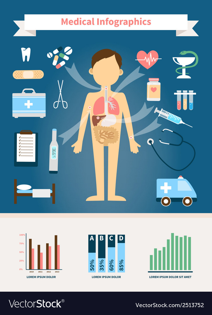 Healthcare and medical infographics vector | Price: 1 Credit (USD $1)