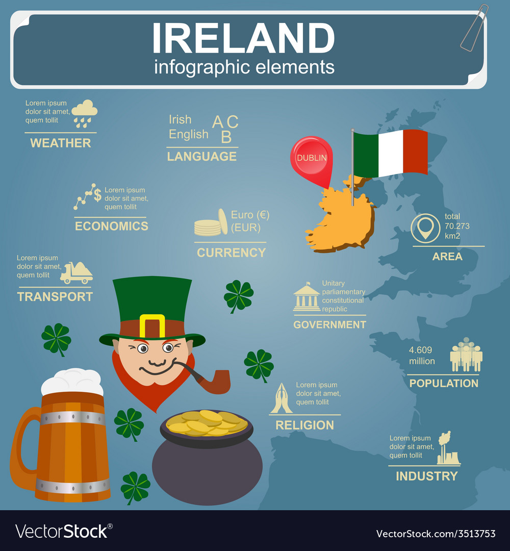 Ireland infographics statistical data sights vector | Price: 1 Credit (USD $1)