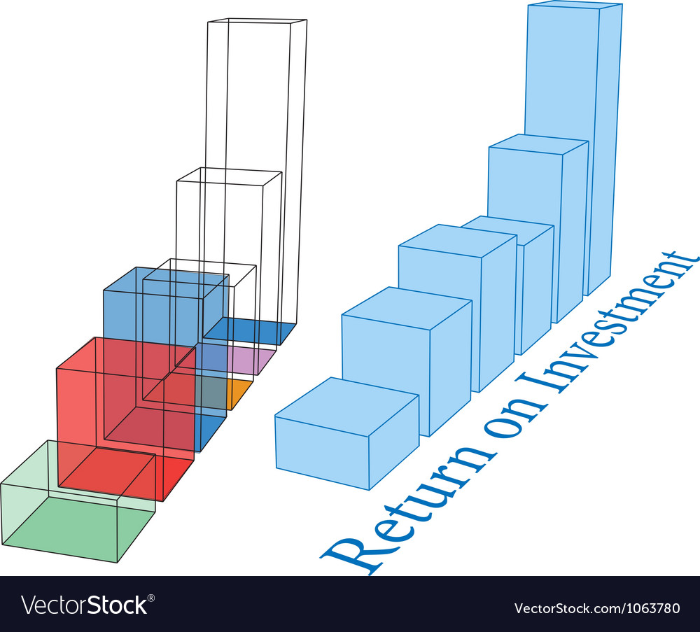 Roi future growth projection bar charts vector | Price: 1 Credit (USD $1)