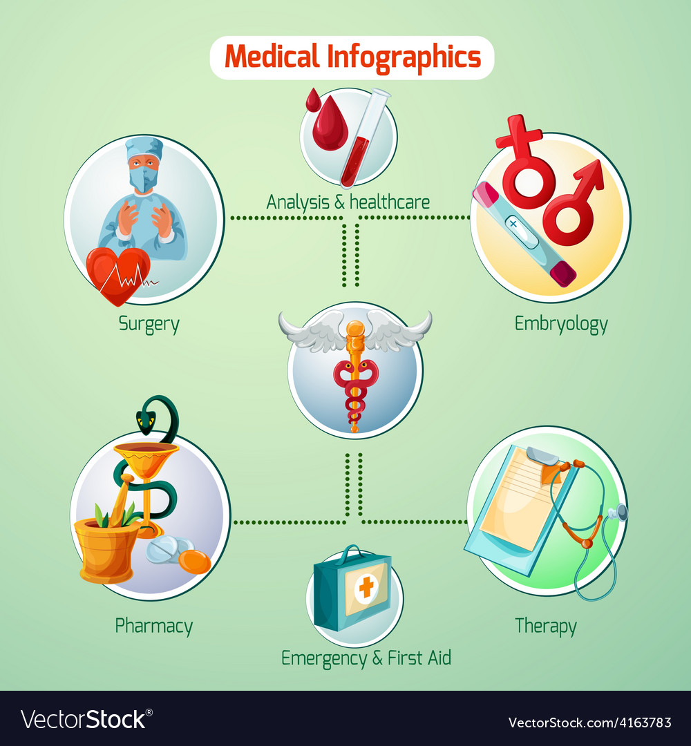 Medical infographics set vector | Price: 3 Credit (USD $3)