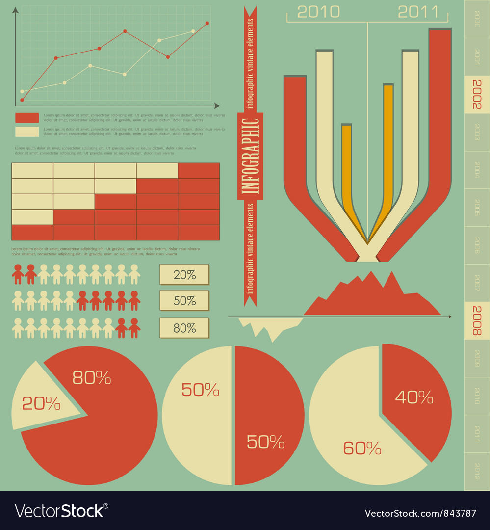 Retro elements for infographics vector | Price: 1 Credit (USD $1)