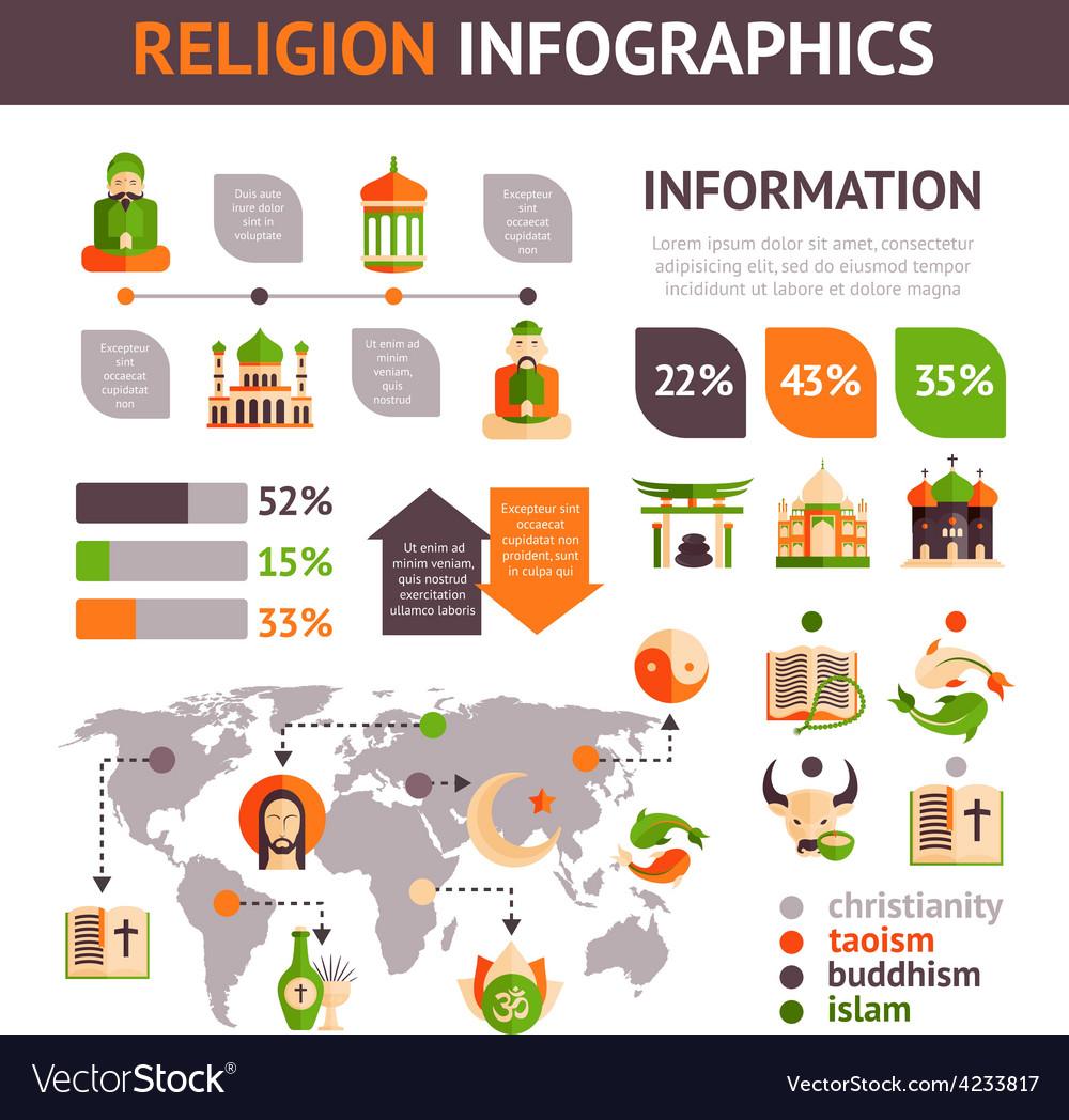 Religion infographics set vector | Price: 1 Credit (USD $1)