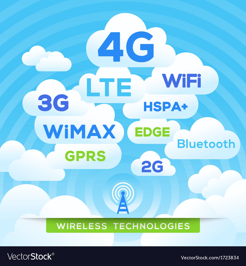 Wireless technologies 4g lte wifi wimax 3g hspa vector | Price: 1 Credit (USD $1)