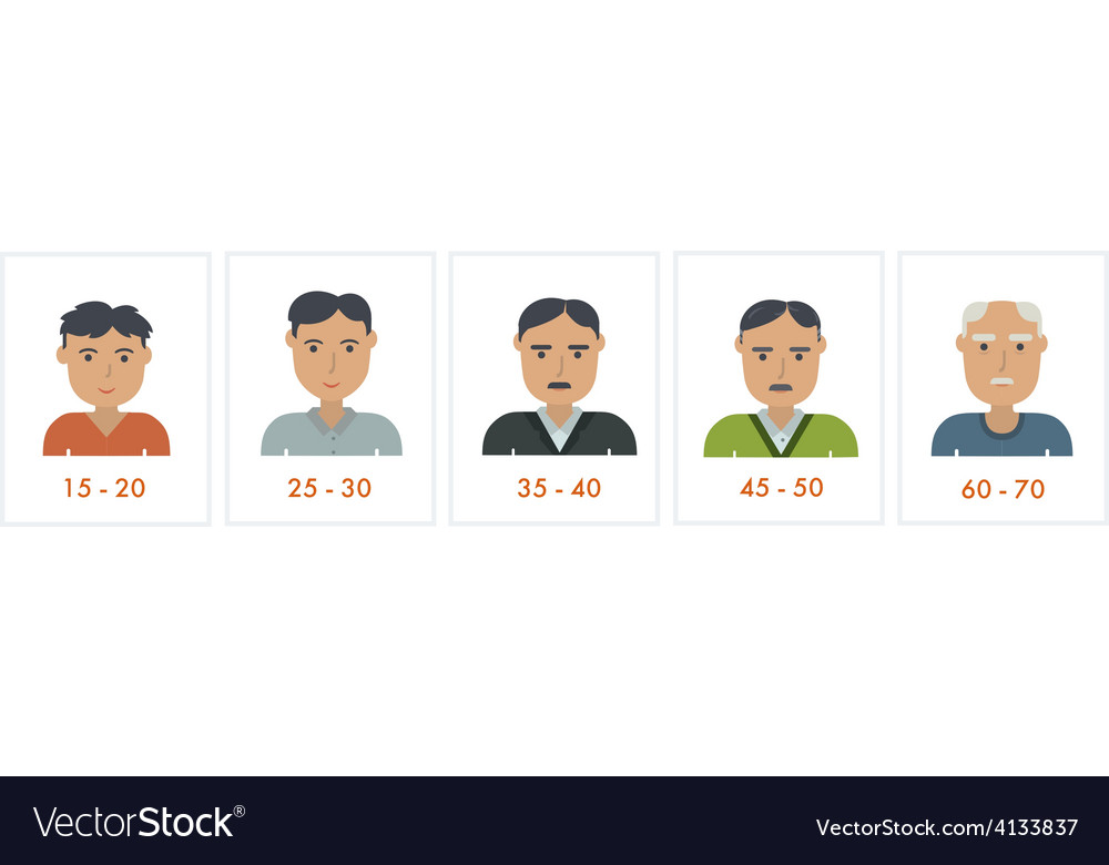 Set of people different generations vector   Price: 1 Credit (USD $1)