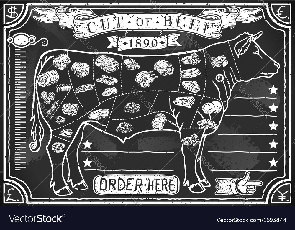 Vintage graphic blackboard for butcher shop vector | Price: 1 Credit (USD $1)