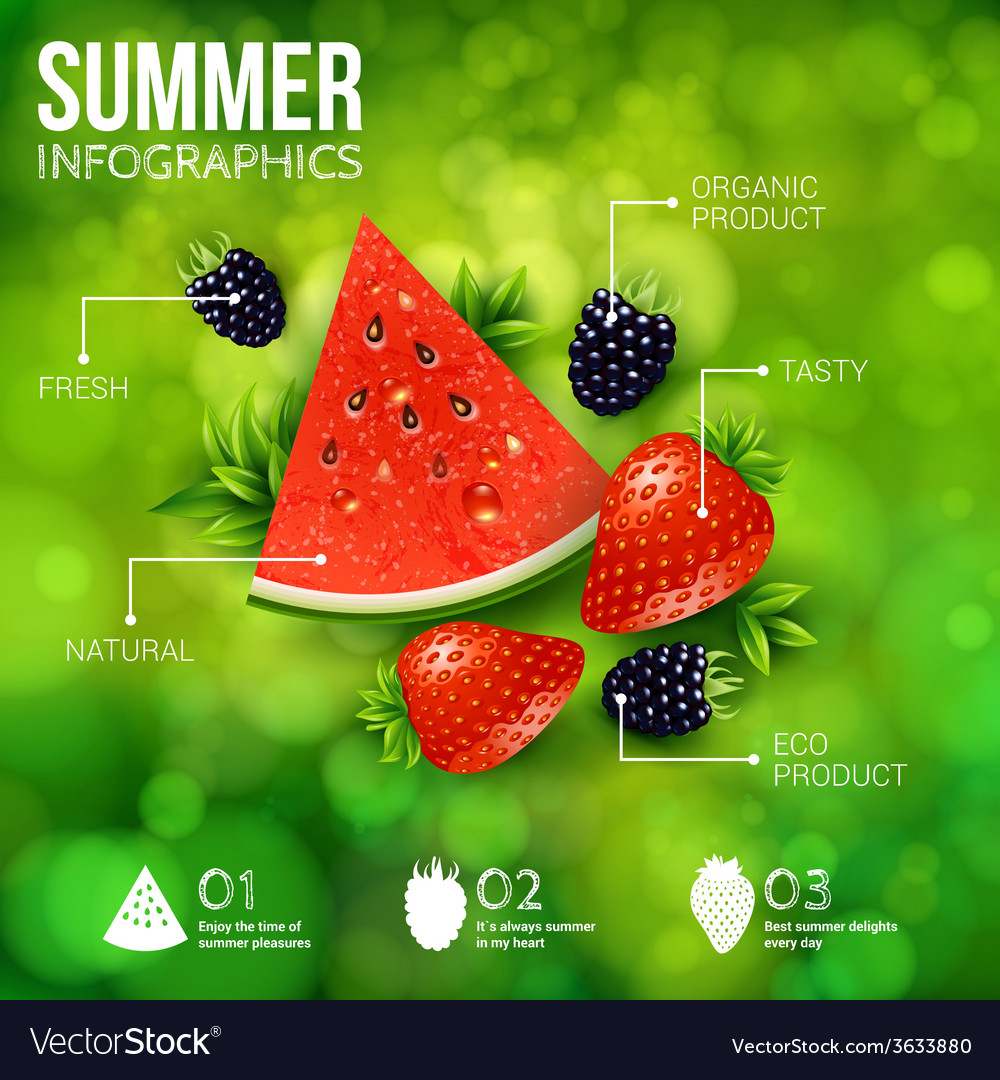 Abstract summer infographics poster with vector | Price: 1 Credit (USD $1)