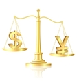 Yen outweighs dollar on scales vector