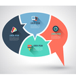 Speech relationship with flat icons vector