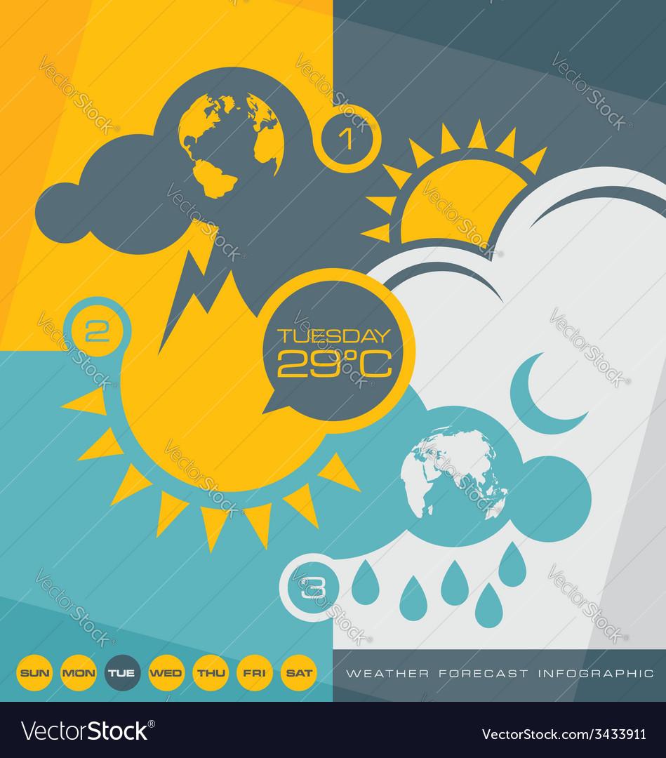 Weather widgets layout vector | Price: 1 Credit (USD $1)