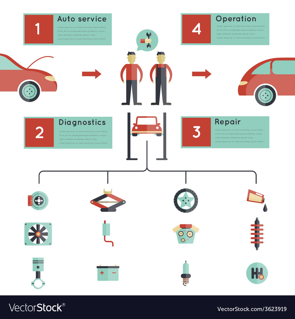 Auto service guideline vector | Price: 1 Credit (USD $1)