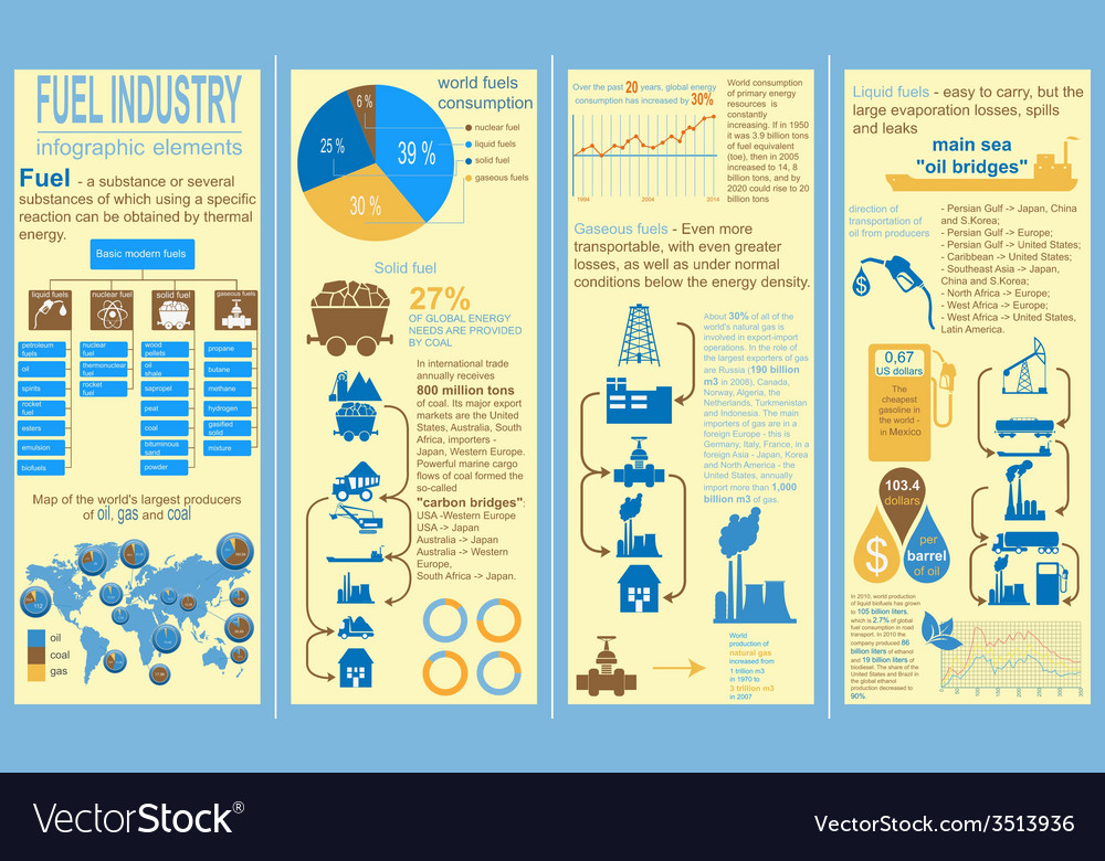 Fuel industry infographic set elements for vector | Price: 1 Credit (USD $1)