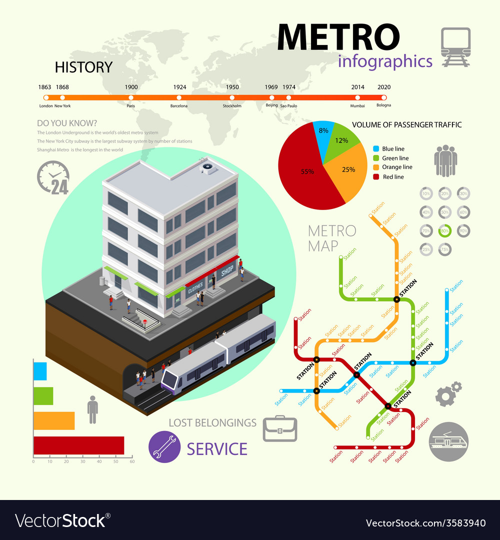 Set of rapid transport infographic elements of vector | Price: 1 Credit (USD $1)