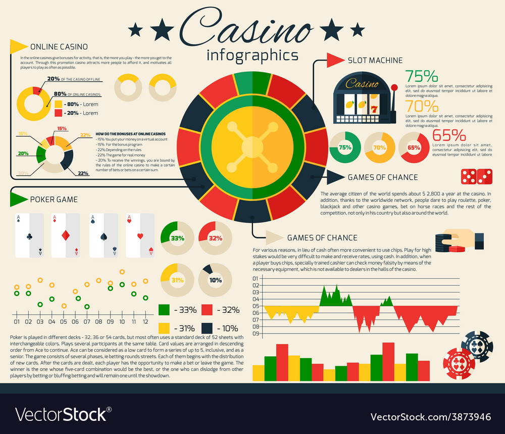Casino infographics set vector | Price: 1 Credit (USD $1)